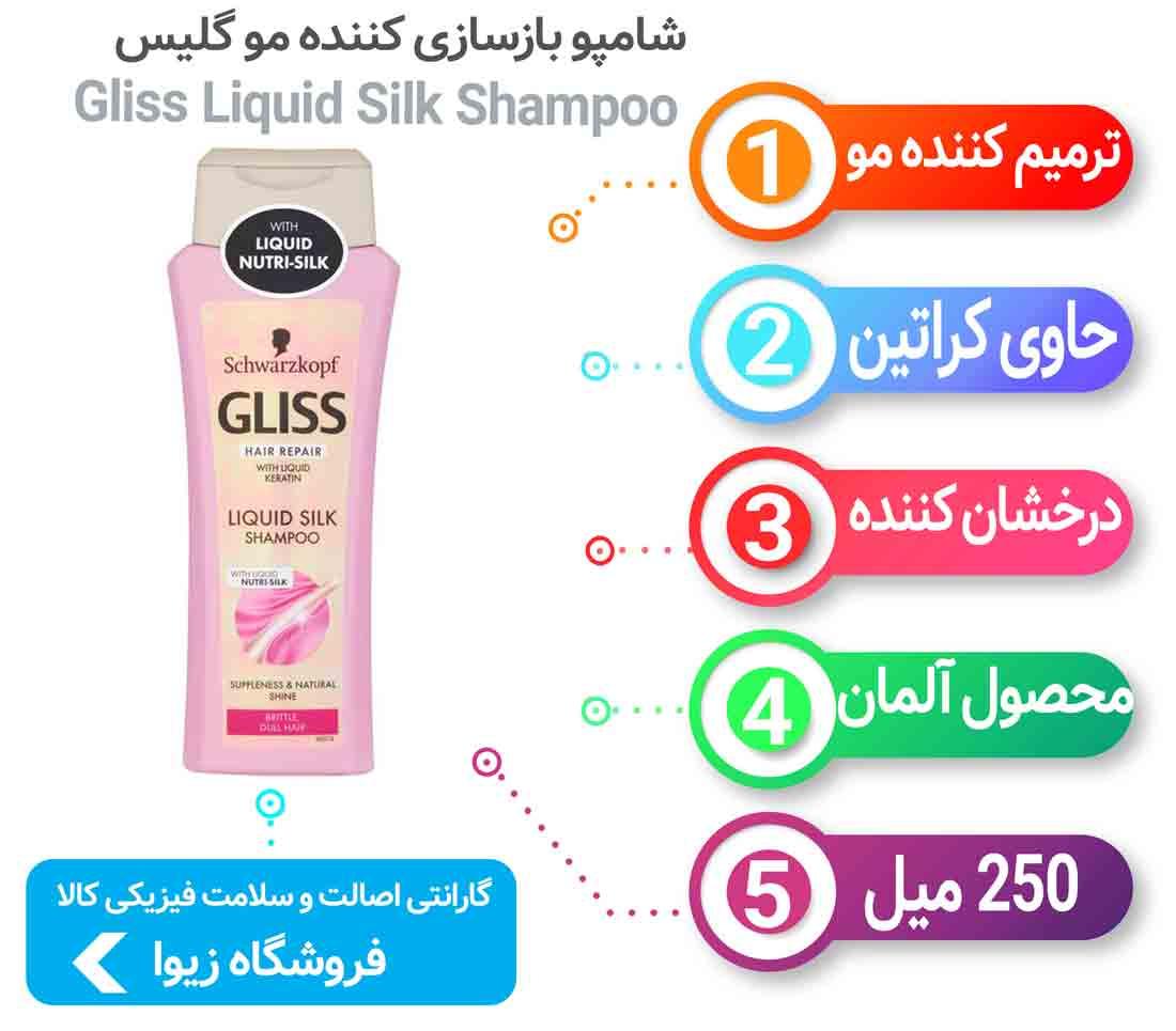 Gliss Liquid Silk Shampoo